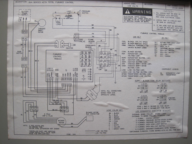 Wire Diagrams Hvac