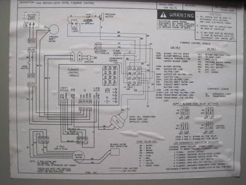 small resolution of furnace control board wiring diagram oil furnace control wiring diagram furnace control wiring diagram bryant furnace