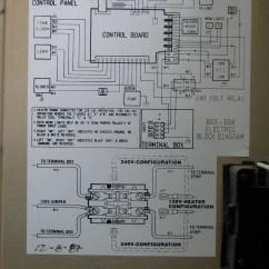 Spa Wiring Diagram Renault Master 2005 Vita Duet Elsavadorla