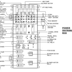 98 Ford Explorer Wiring Diagram 50 Amp Rv Outlet 301 Moved Permanently