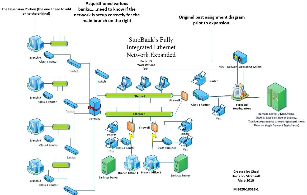 Basic Wireless Network Map Office Diagram