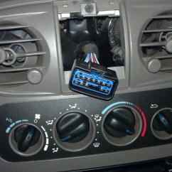 2002 Pt Cruiser Wiring Diagram Schneider Single Phase Contactor Horn Location Get Free Image About