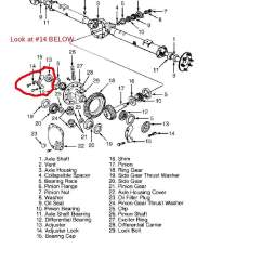 1999 Dodge Ram 1500 Front Axle Diagram T1 Cable Wiring Ford Seal Replacement Imageresizertool Com