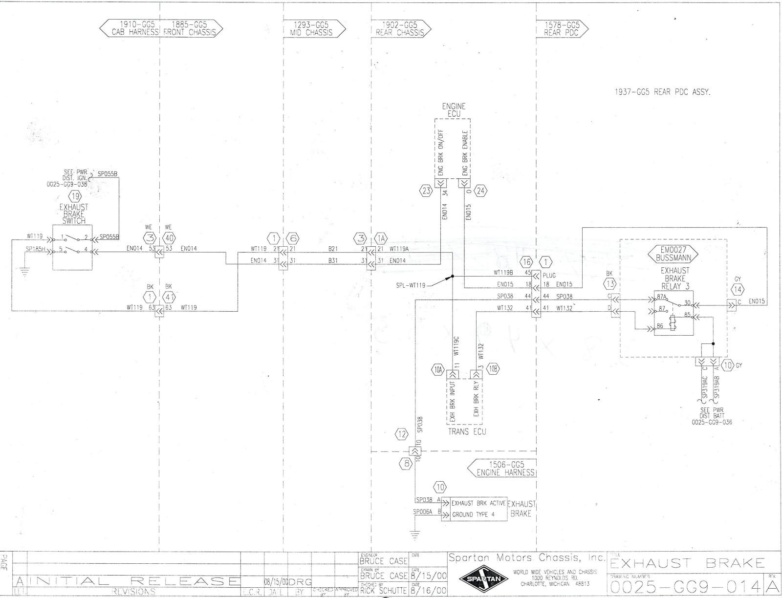 2000 Subaru Legacy Fuse Box Diagram. Subaru. Auto Wiring