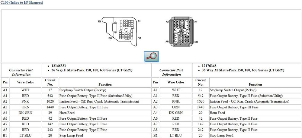medium resolution of ip wiring harness as well as homographs worksheet for grade 2 as well