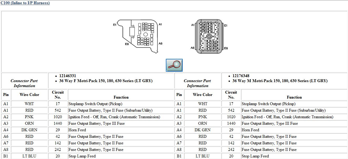 hight resolution of ip wiring harness as well as homographs worksheet for grade 2 as well