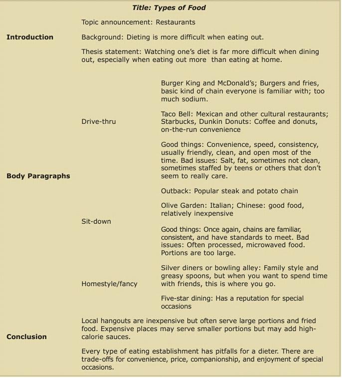 Division essay topics