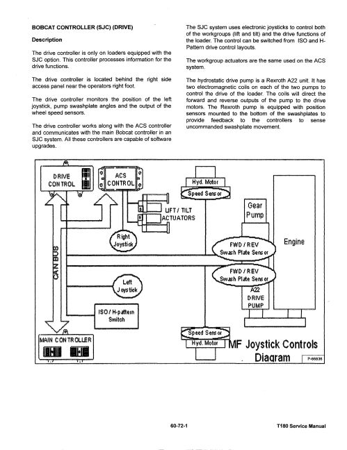 small resolution of bobcat 7 pin connector wiring diagram rv plug wiring 7 pin bobcat plug parts 7 pin