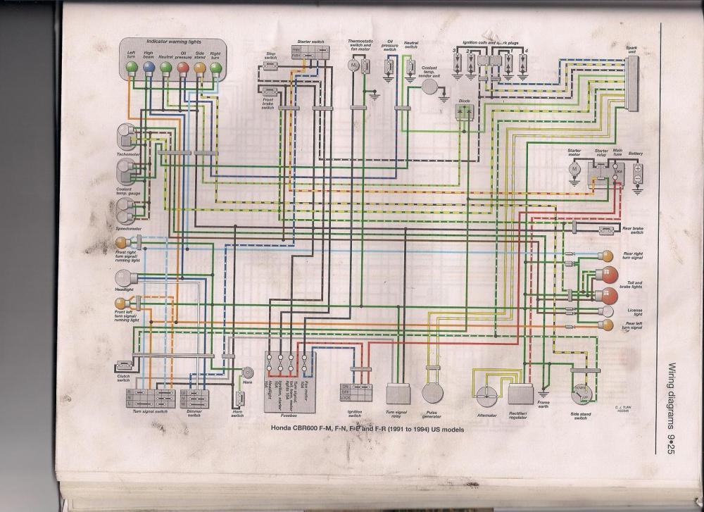 medium resolution of 96 honda cbr 600 wiring diagram honda vt 1100 wiring 96 cbr 600 frame 96 cbr