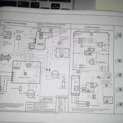 Heil Hvac Wiring Diagrams What Is A Plot Diagram Gas Furnace Get Free Image About