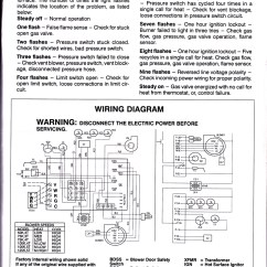 Coleman Evcon Electric Furnace Wiring Diagram Battery Isolator Switch I Have A Upflow W C Natural Gas