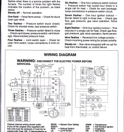 coleman rv air conditioner wiring diagram quotes routenew mx tlcoleman evcon wiring diagram coleman evcon furnace [ 2553 x 3327 Pixel ]
