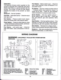Evcon Wiring Diagram, Evcon, Free Engine Image For User