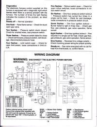 Evcon Wiring Diagram, Evcon, Free Engine Image For User ...