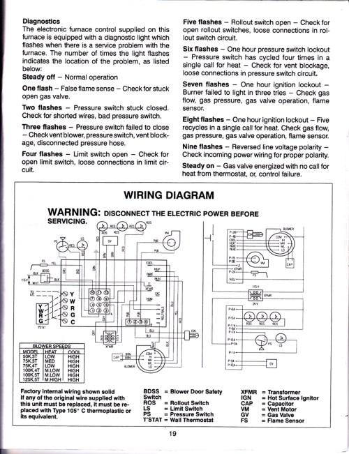 small resolution of coleman evcon wiring diagram coleman evcon furnace worksdoesn39t
