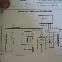 Dual 4 Ohm Wiring Diagram Two Pole Gfci Breaker 1986 Honda: Atv..getting Spark..what Volt/ohm Readings Should I