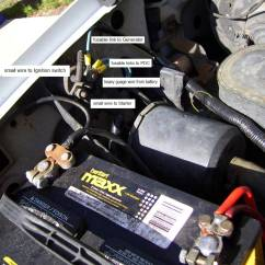 1984 Ford F150 Starter Solenoid Wiring Diagram 2002 Chevy Avalanche Problems 96 Cherokee Fuse Box Circuit Maker