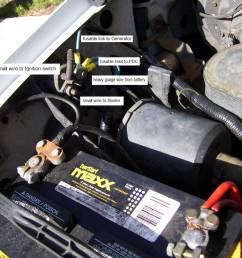 96 cherokee fuse box circuit diagram maker 1996 jeep cherokee starter relay 1996 jeep cherokee starter [ 2848 x 2144 Pixel ]