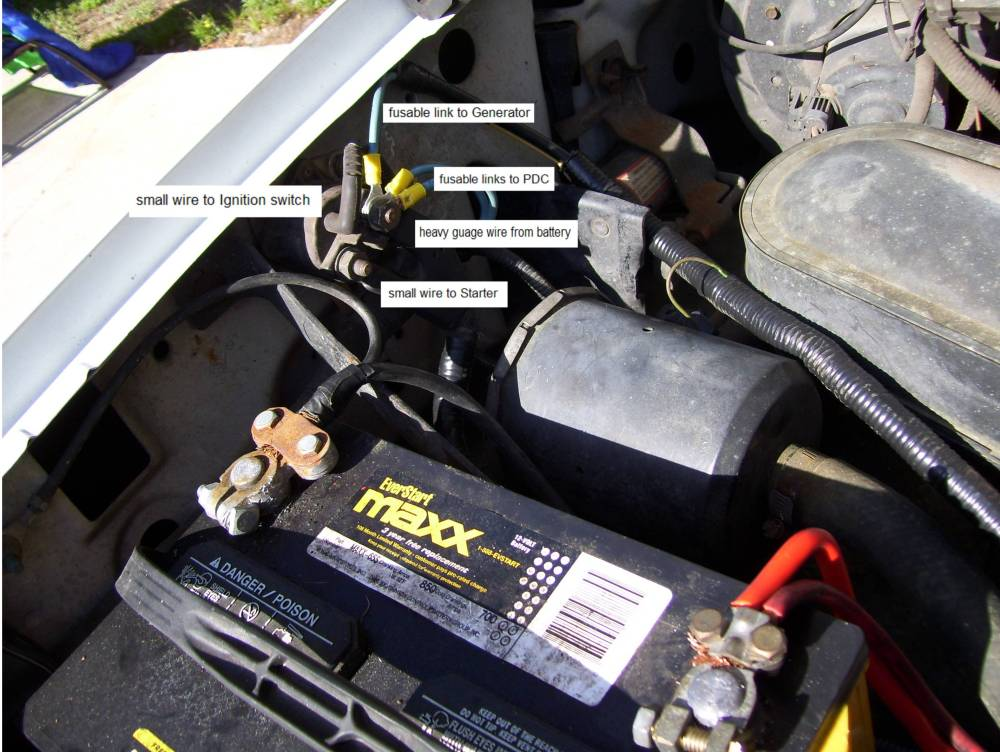 medium resolution of 96 cherokee fuse box circuit diagram maker 1996 jeep cherokee starter relay 1996 jeep cherokee starter
