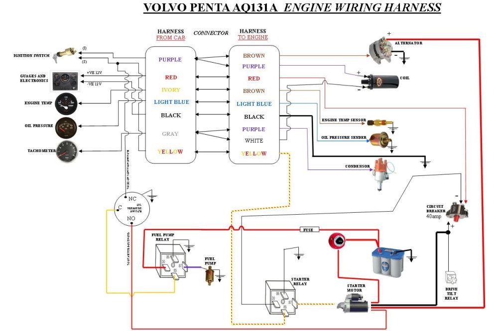 medium resolution of marine engine wiring diagram free picture schematic