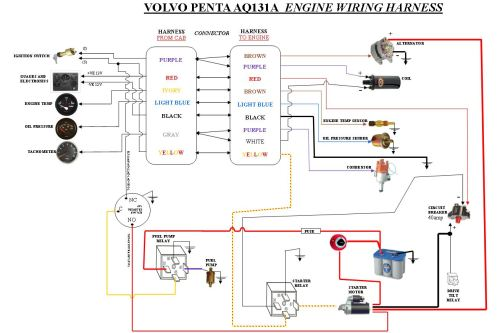 small resolution of marine engine wiring diagram free picture schematic