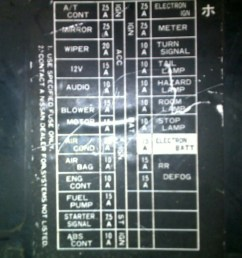 89 240sx fuse box pinout list of schematic circuit diagram u2022 240sx brake light fuse [ 1024 x 768 Pixel ]