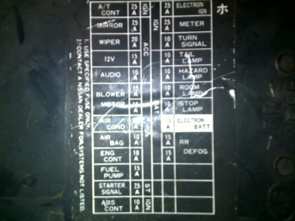 hight resolution of 95 nissan fuse diagram wiring diagram used 1995 nissan altima fuse box diagram