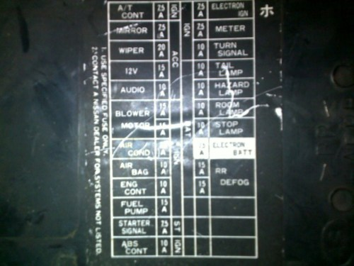 small resolution of 89 240sx fuse box pinout list of schematic circuit diagram u2022 240sx brake light fuse