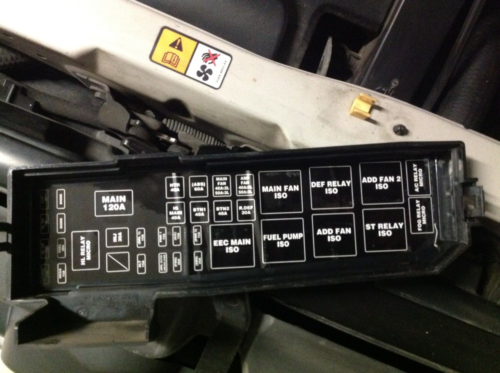 medium resolution of 2008 mazda fuse box another blog about wiring diagram u2022 rh ok2 infoservice ru mazda tribute