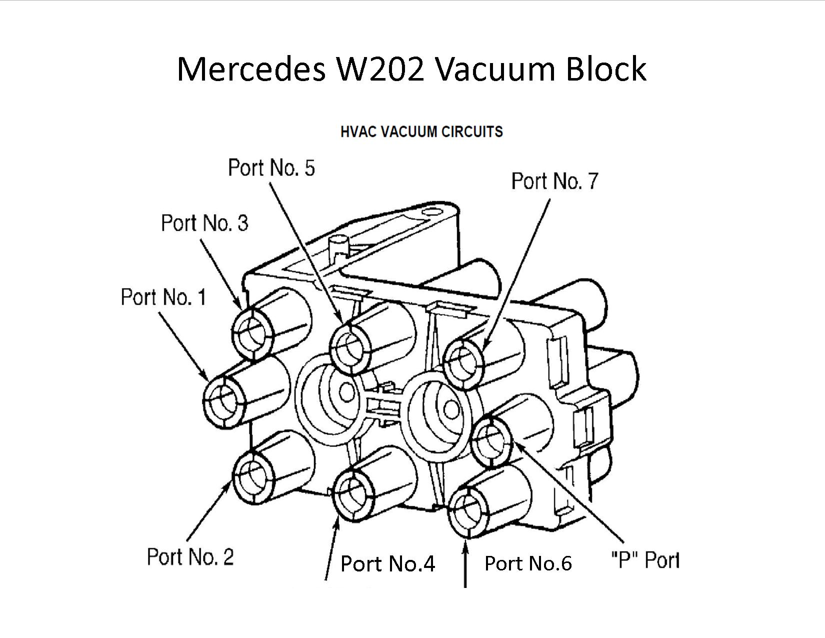 C220: I have a 1995 Mercedes C220 (W202) vacuum issues