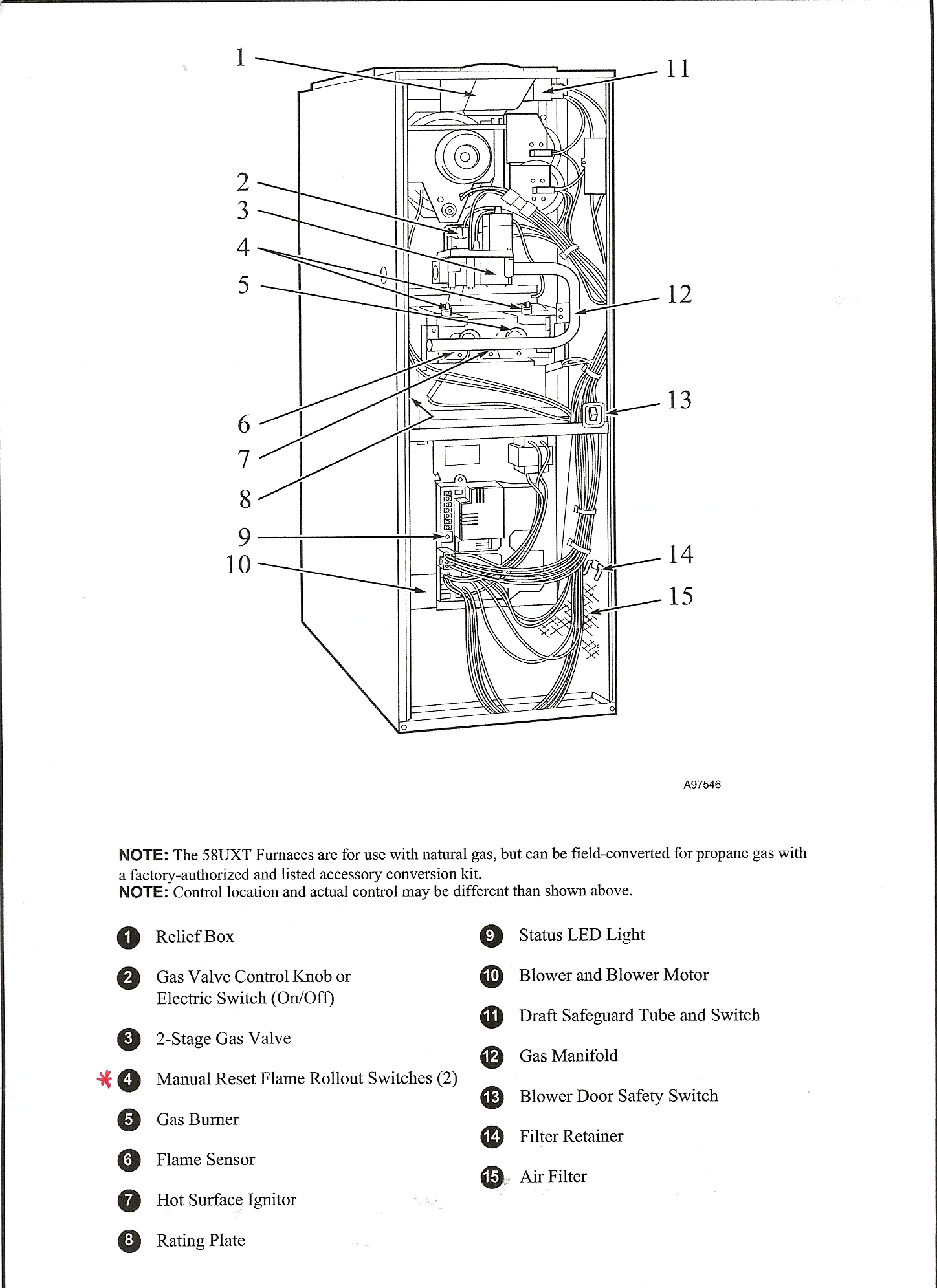amana furnace blower wiring diagram ibanez rg321mh lennox air handler fuse location size
