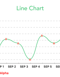 Linechartowsmoothlines   yes also github kevinzhow pnchart  simple and beautiful chart lib used in rh
