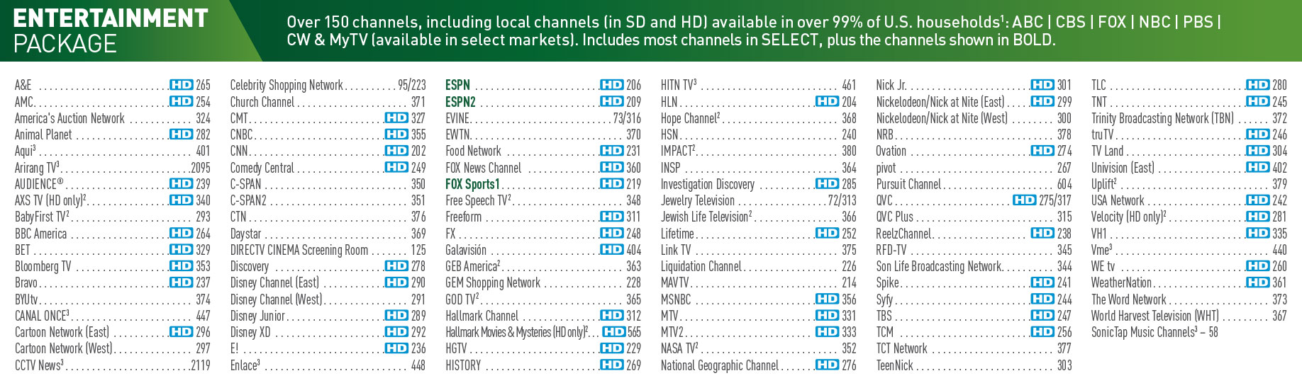 direct tv travel channel travelyok co rh travelyok co directv local channel guide printable version directv local channel guide printable version