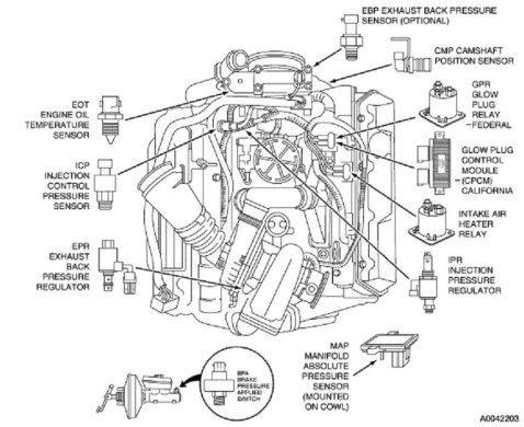 7 3 Sel Fuel System Diagram, 7, Free Engine Image For User