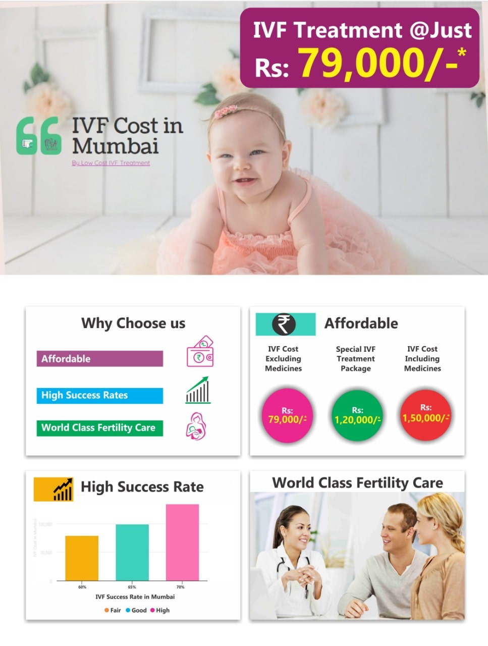 IVF Cost in Mumbai   What is the IVF Treatment Cost in ...