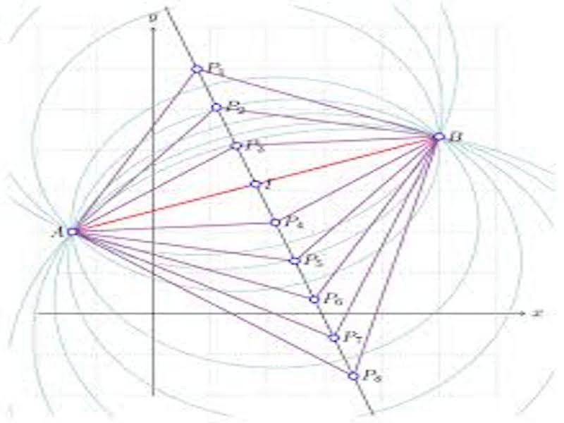 Ninth grade Lesson Algebraic Proof of the Perpendicular