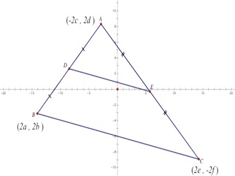 Ninth grade Lesson Prove Triangle Midsegment Theorem using