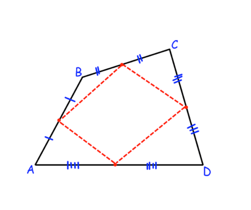 Tenth grade Lesson Problem Solving with Quadrilaterals, Part 3
