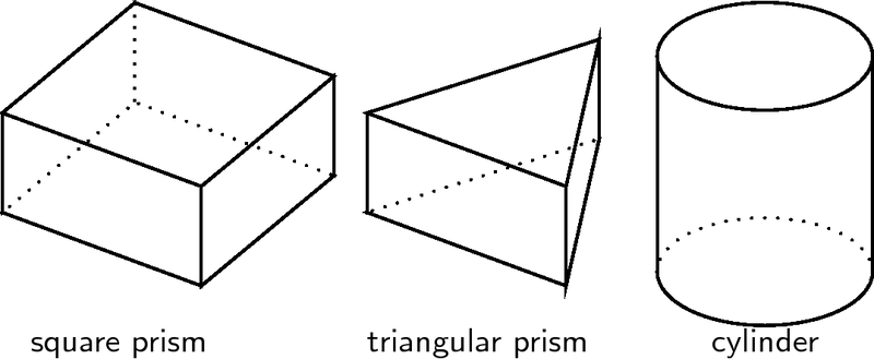 Seventh grade Lesson Practice Day: Surface Area of Prisms
