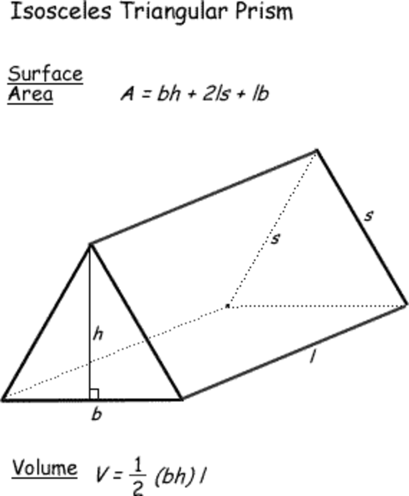 Seventh grade Lesson Finding the Surface Area of a
