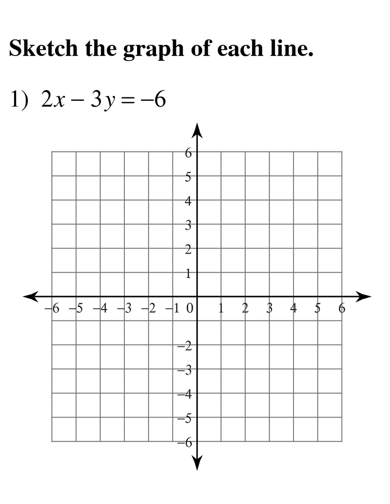 Eighth grade Lesson Graph linear functions while solving