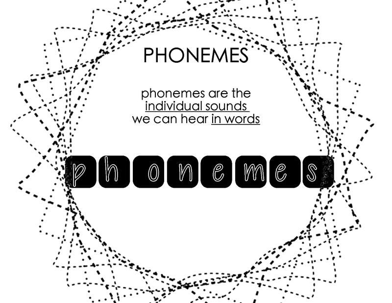 Kindergarten Lesson Phoneme Segmenting and Blending