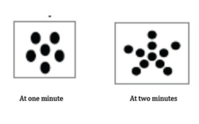 Ninth grade Lesson Arithmetic Sequences: Growing Dots