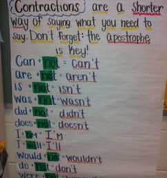 First grade Lesson Contractions With \Have\   BetterLesson [ 1064 x 800 Pixel ]
