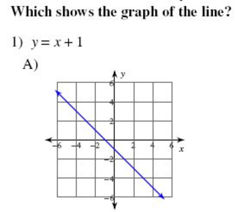 Seventh grade Lesson Quiz + Graphing Proportional