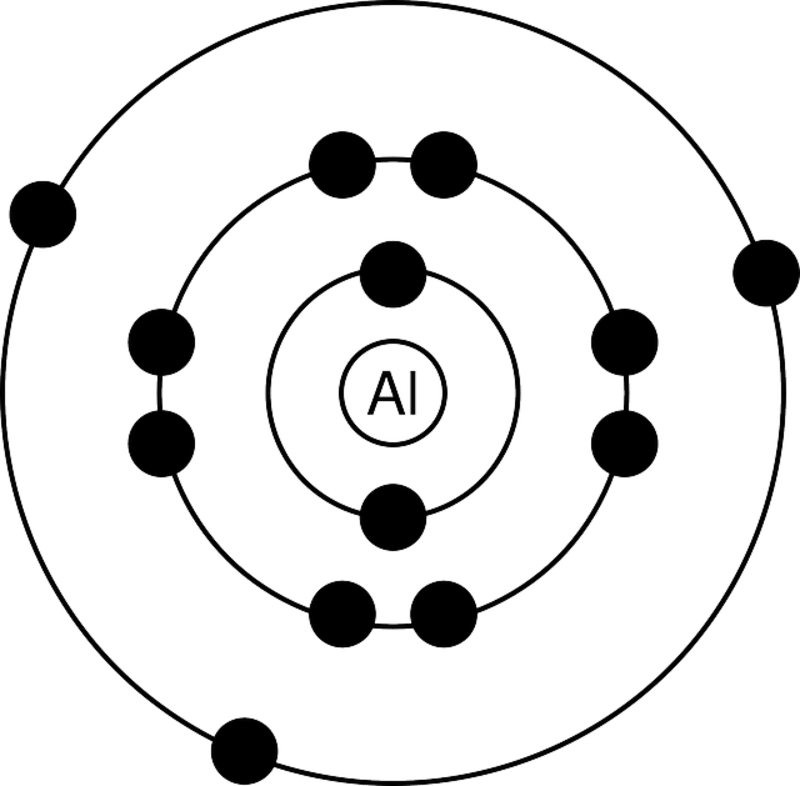 Ninth grade Lesson Bohr's Model and Valence Electrons