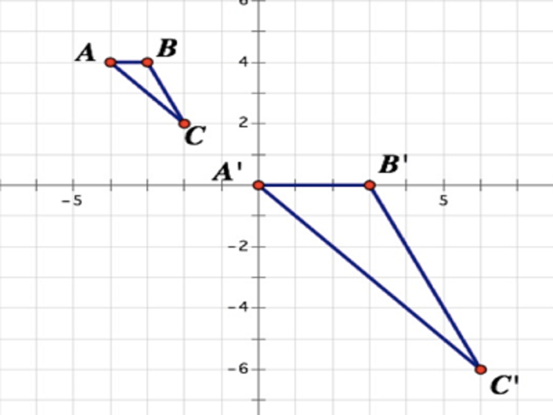 Tenth grade Lesson Dilations on the Coordinate Plane