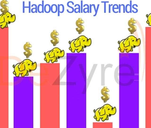 Hadoop Developer Salaries In India