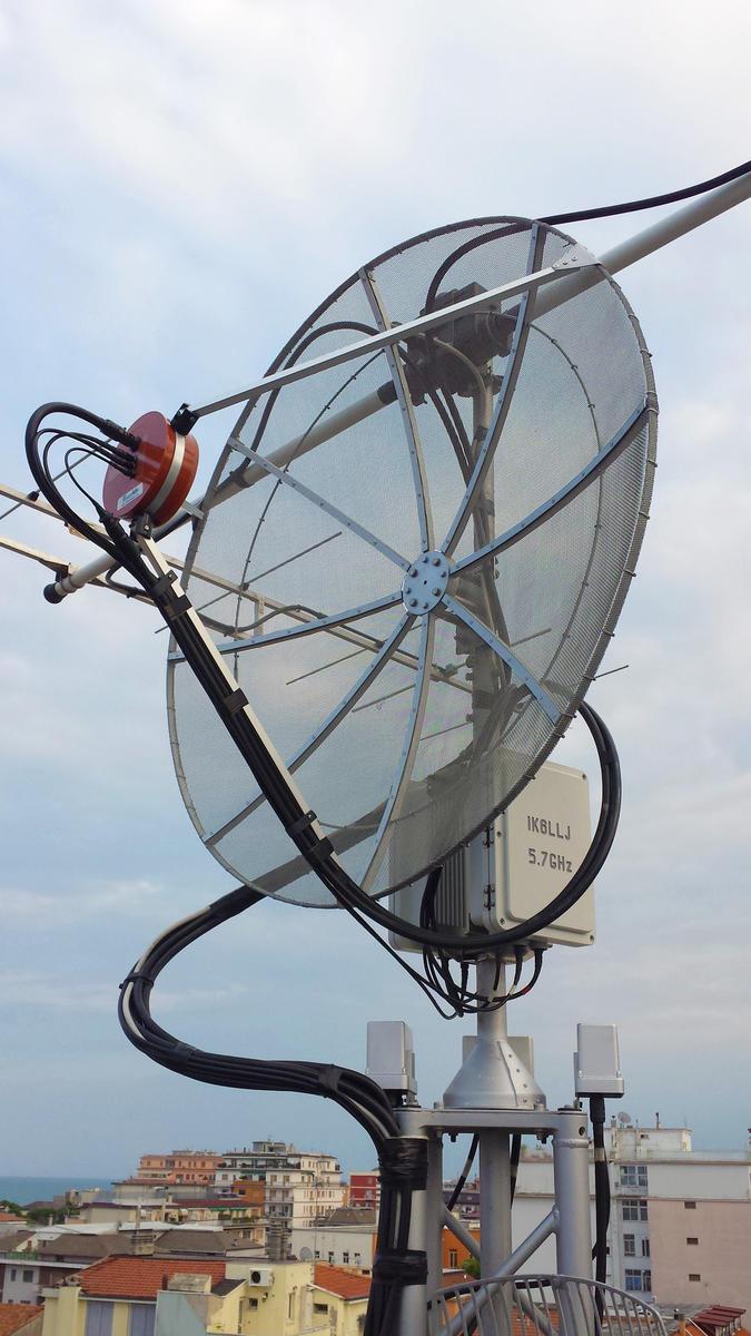 Loop Feed Hf Rf Antenna
