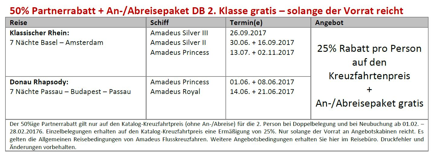 amadeus-fluss-02-2017.jpg